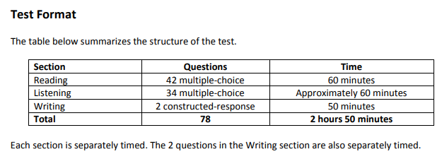 TOEFL paper-delivered exam structure
