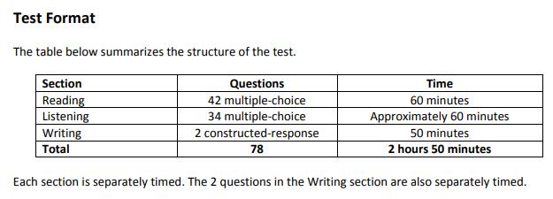 TOEFL paper-delivered exam structure