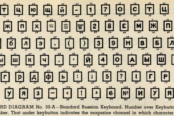 Standard Russian Keyboard