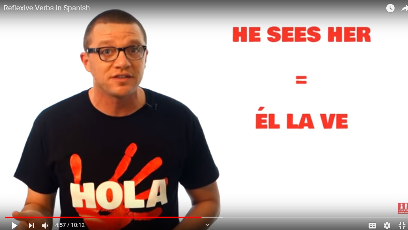 Top YouTube Channels Spanish Dude