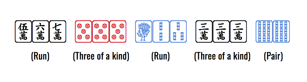 Scoring combinations of mahjong tiles