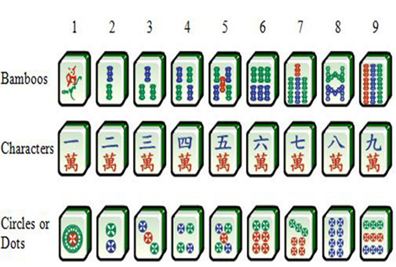 Three rows of nine Mahjong tiles