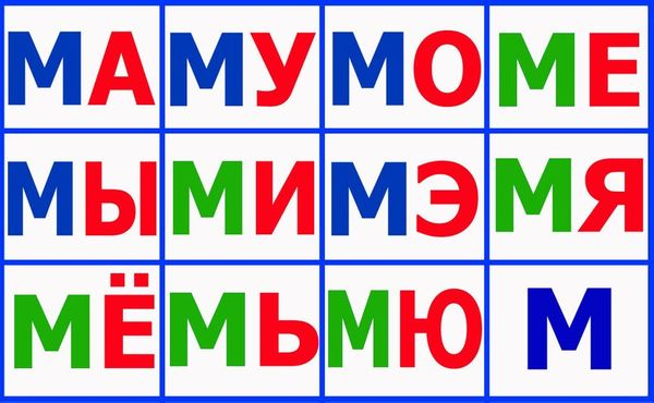 Russian Vowels - Do We Really Know Them?